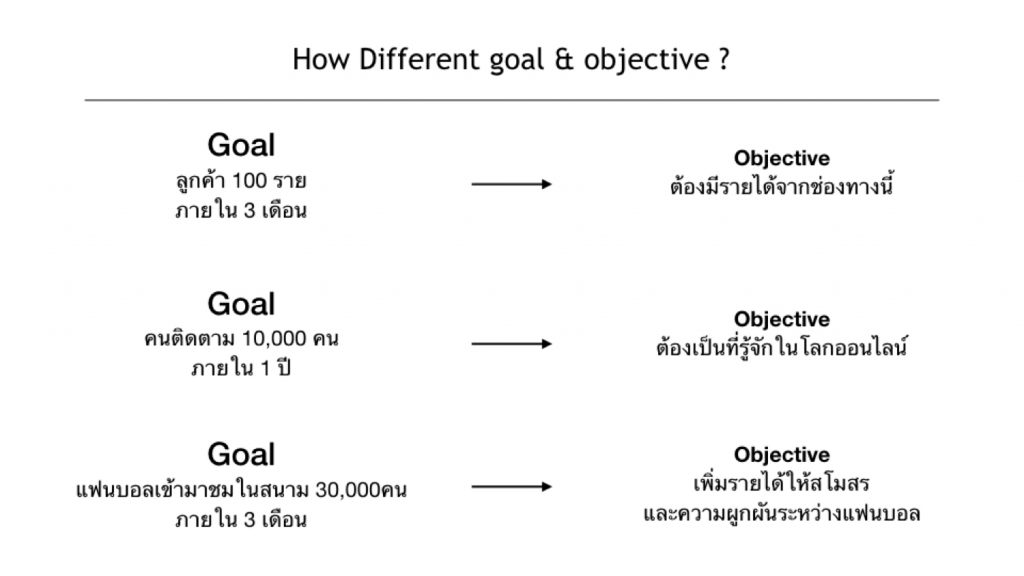 Different goal and objective