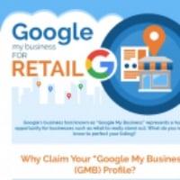 5 วิธี | ปรับใช้ Google My Business ของธุรกิจคุณให้มีลูกค้ามากขึ้น