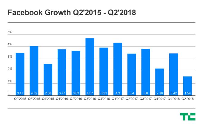 fb_user_growth_TC